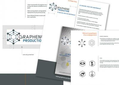 Graphene Production